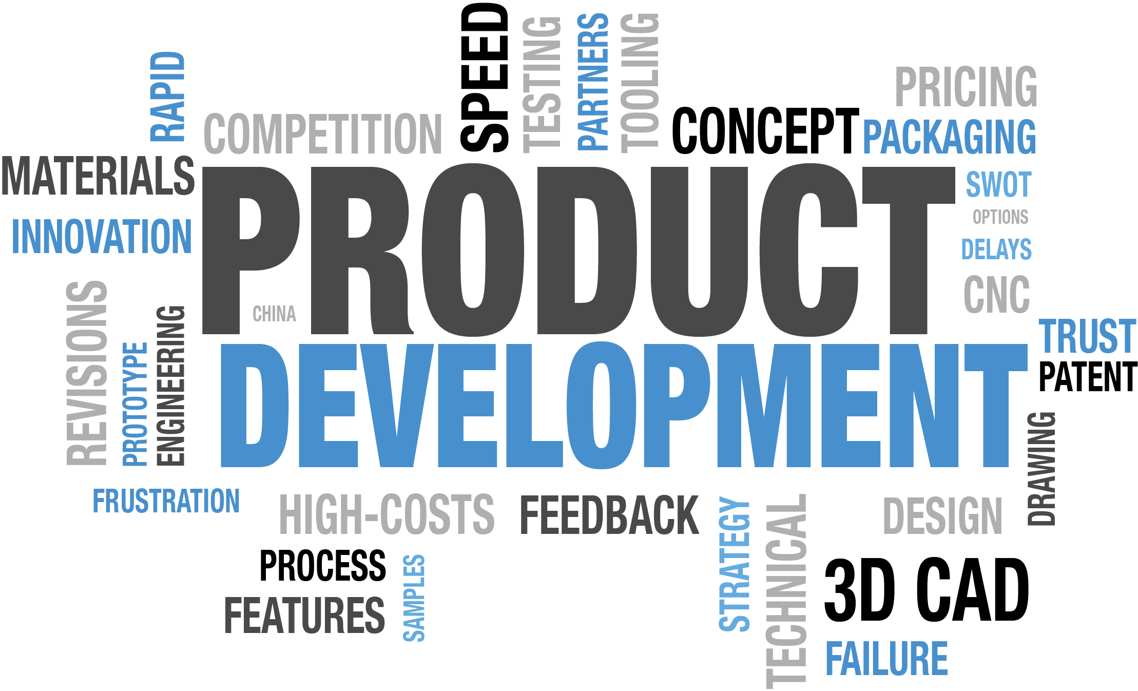 Product Development & Product Sourcing- TenEighty Group ...